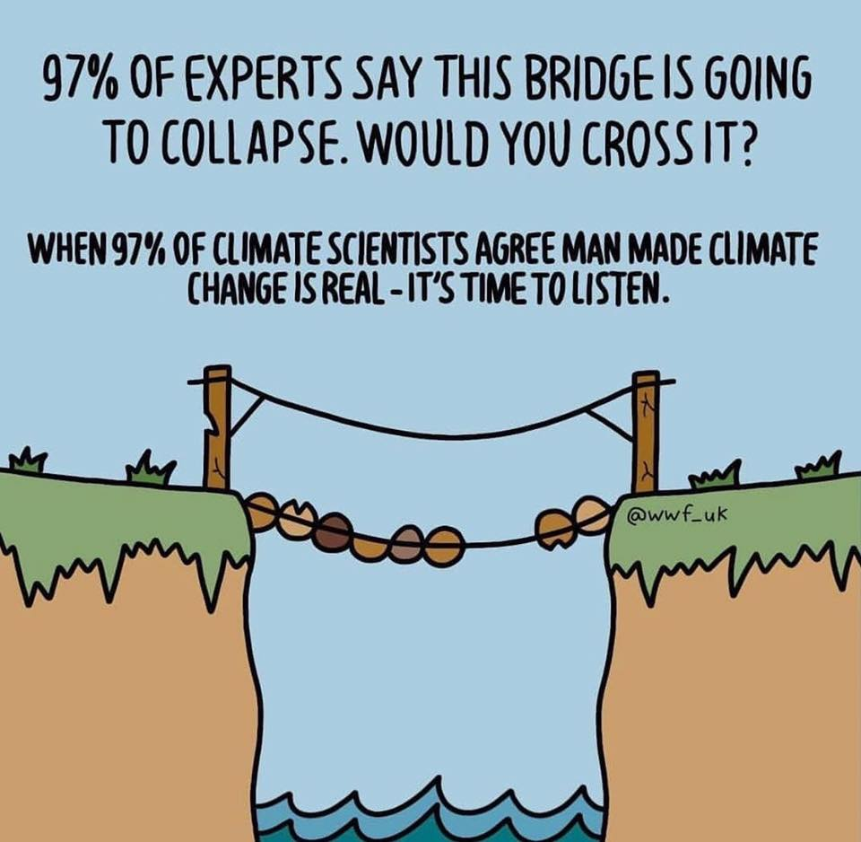 Klimaatverandering online – Klimaatmythes ontkracht